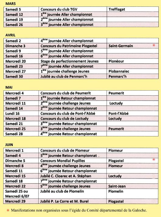 Calendrier des rencontres afrobasket 2016